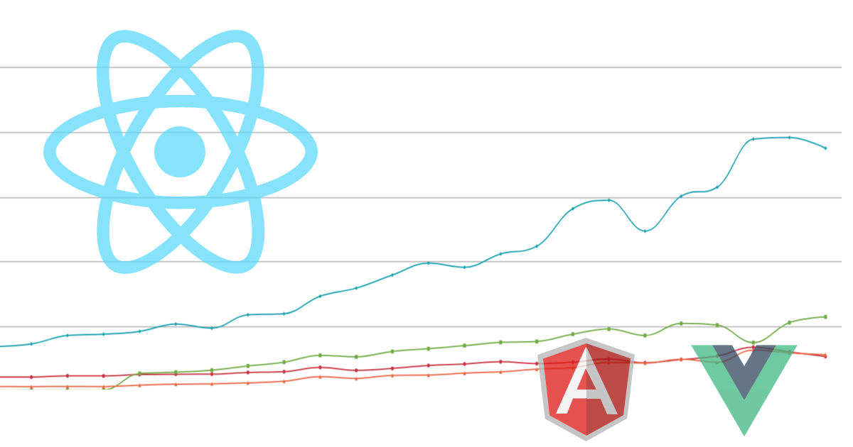 Github Stars !== Usage: React is still blowing Vue and Angular Away